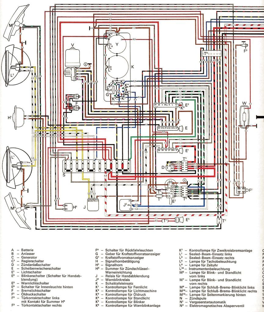 Transporter USA desde agosto de 1970 1 en diagramas de cableado Vw in 2020  | Vw bus, Diagram, Electrical wiring diagramPinterest