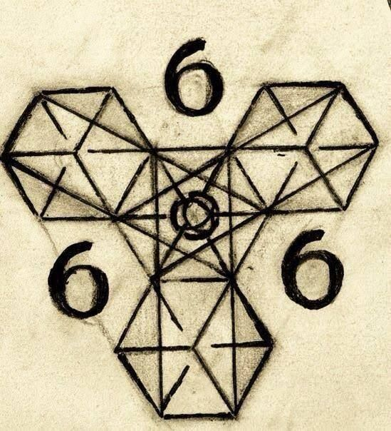 C 666 Sun Symbol 666 Is Actually A Symbol For The Light Its