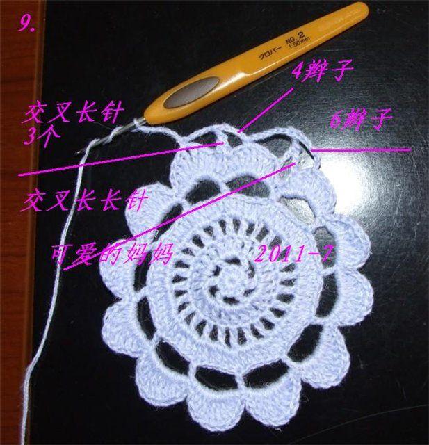 Beautiful Bolero For Women Free Crochet Pattern Make Handmade