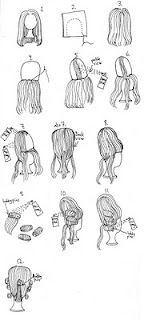 Marie Antionette wig how to make