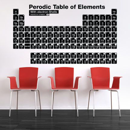 Periodic Table Of Elements With Electron Shell Wall Decal Wide Scientific Decals Plastic Surgery For Your