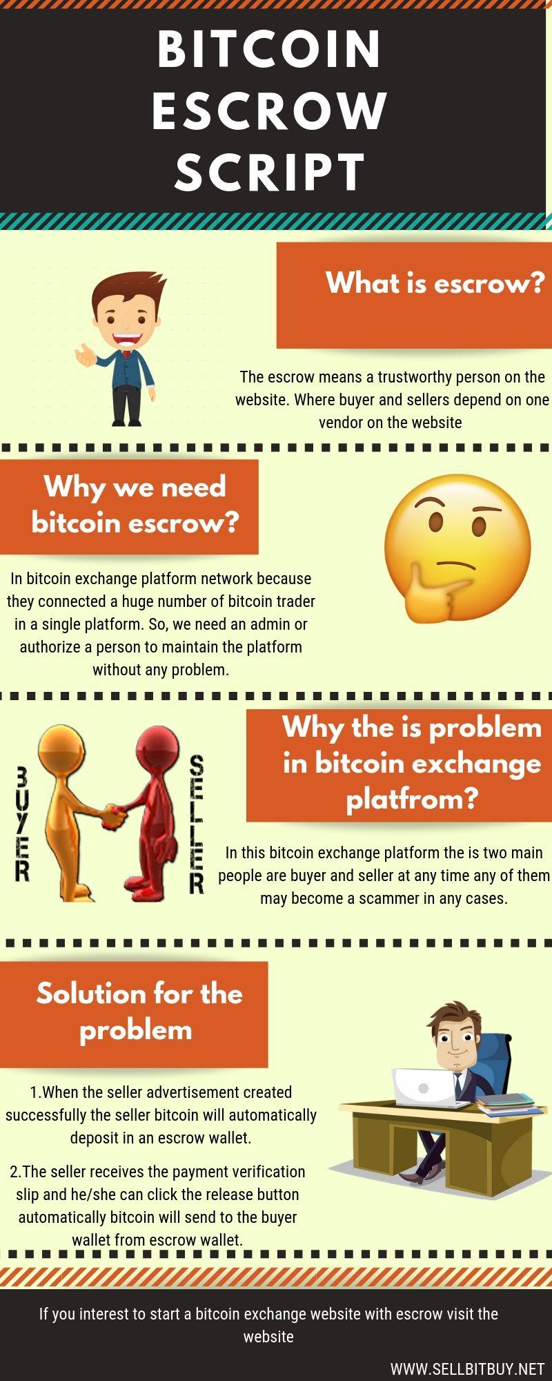 bitcoin escrow script)