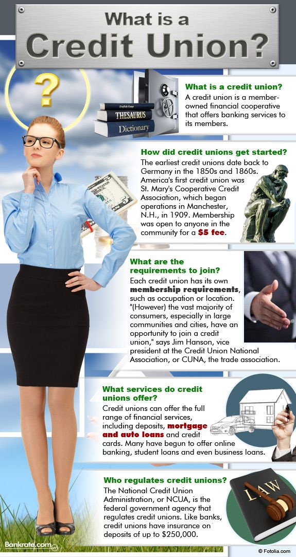 Cooperativa Sociedad Infografia Credit Union Marketing Credit Union Credit Unions Vs Banks