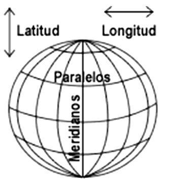 Paralelos Y Meridianos Con Imagenes Ensenanza De La Geografia
