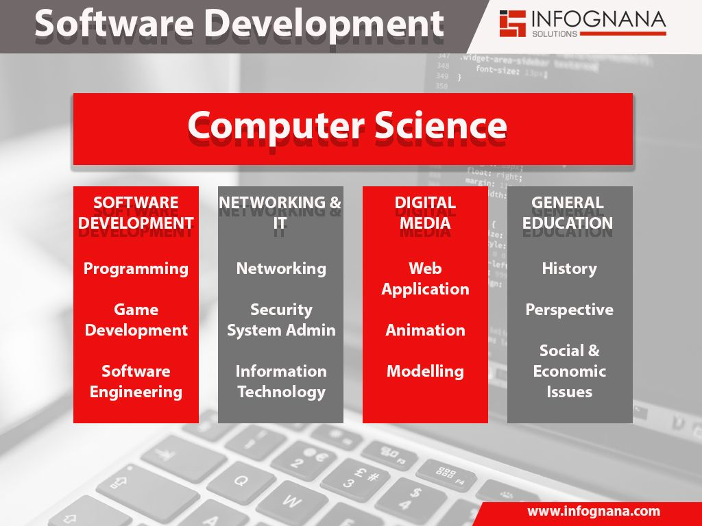 Infognana solutions is one of the leading software