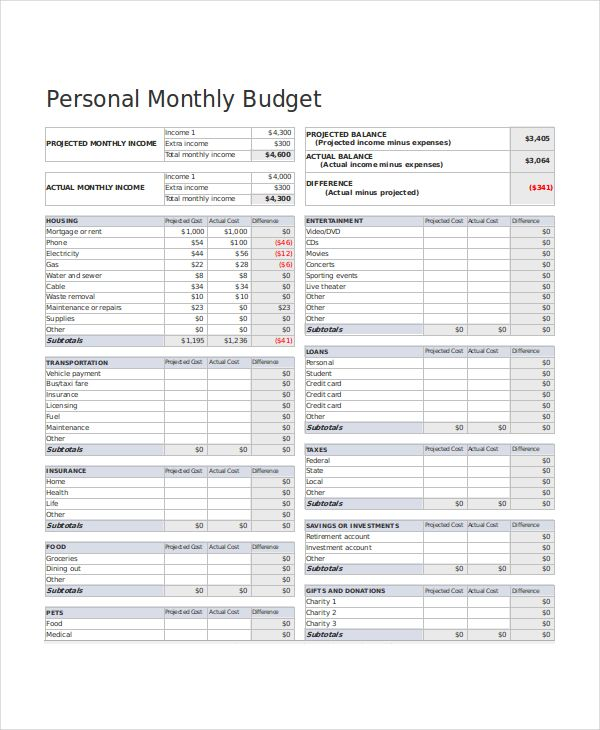 Personal Monthly Budget Template , Excel Monthly Budget Template ...