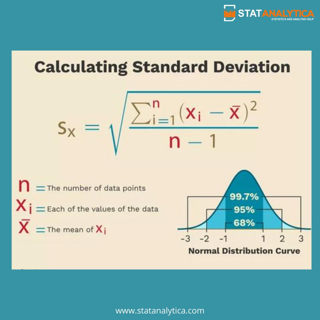Calculating Standard Deviation In