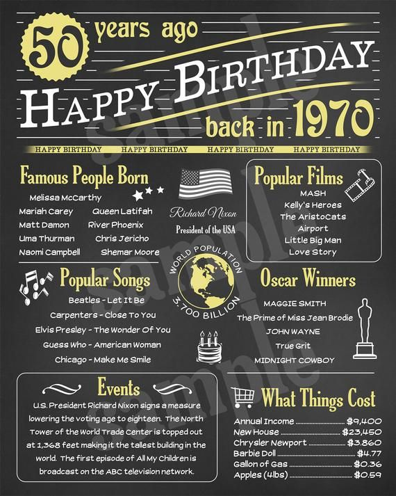 50th Birthday Printable Poster Instant Digital Download Back | Etsy
