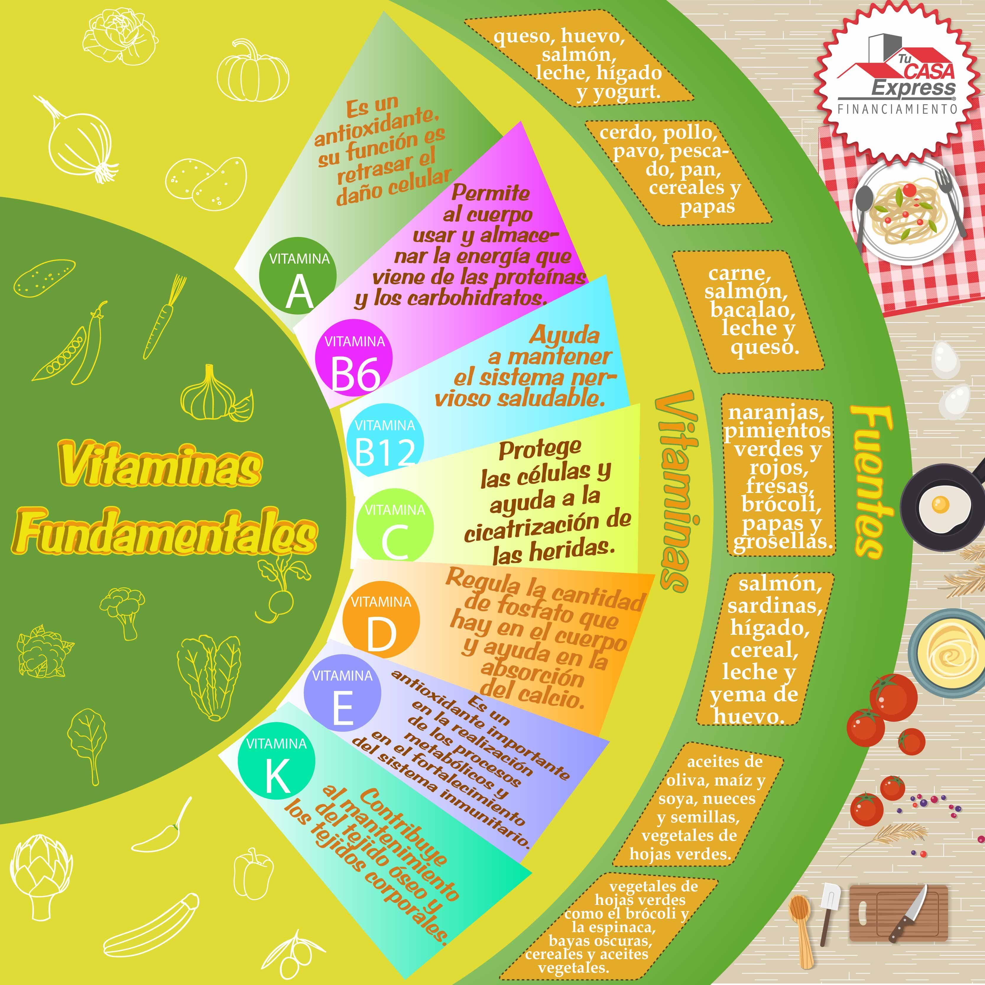 Conoce en qué alimentos encuentras las vitaminas esenciales para ...