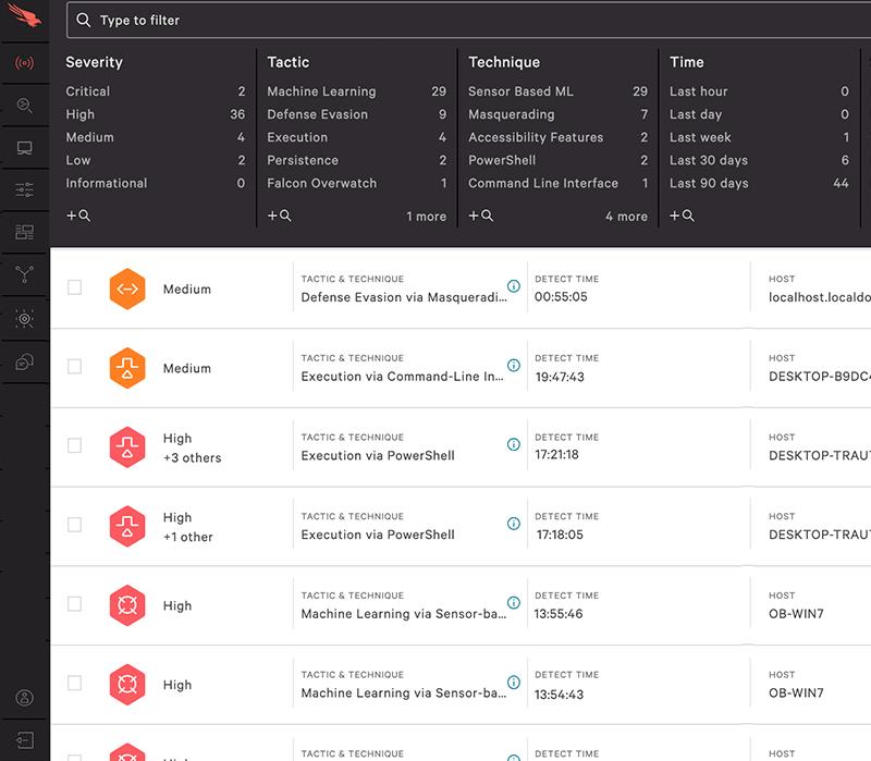 Falcon Next-Gen Antivirus | CrowdStrike | Digital