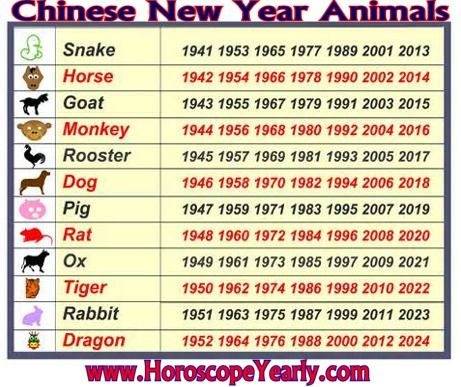 Chinese New Year Animals The Chinese New Year Animals Have Deep