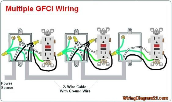 Multiple Gfci Outlet Wiring Diagram In 2020