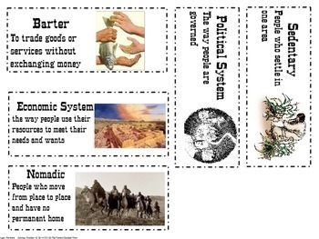 Word Wall cards that include graphics for Texas Native Americans, including Karankawa, Caddo, Jumano, Comanche, and Lipan Apache. Also included are vocab words associated with Native Americans, such as nomadic and sedentary.