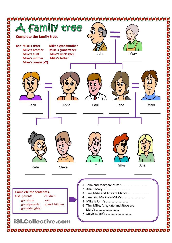 esl family tree worksheet | ESL/Education | Pinterest | Family trees ...