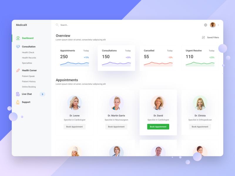 Medical Dashboard | Health app design | Dashboard design