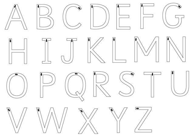Teacher's Pet Displays » Editable letter formation pack