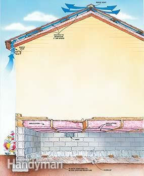 How To Insulate A House Home Improvement Planuri Casă