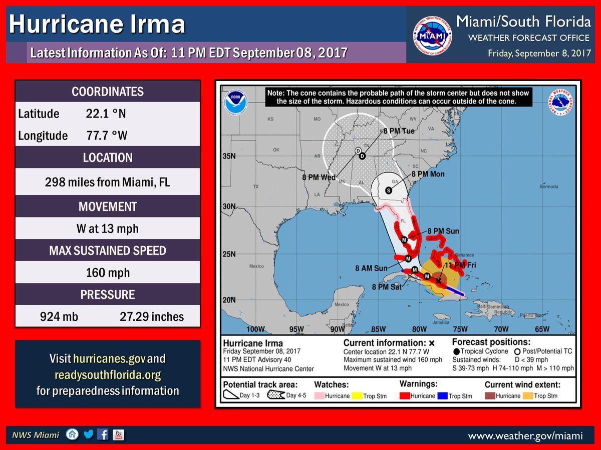 Nws Miami On Twitter 11 Pm Friday 09 08 Hurricane Irma Remains A Severe And Extremely Dangerous Threat For All Of South Fl Storm Storm Center Miami Weather