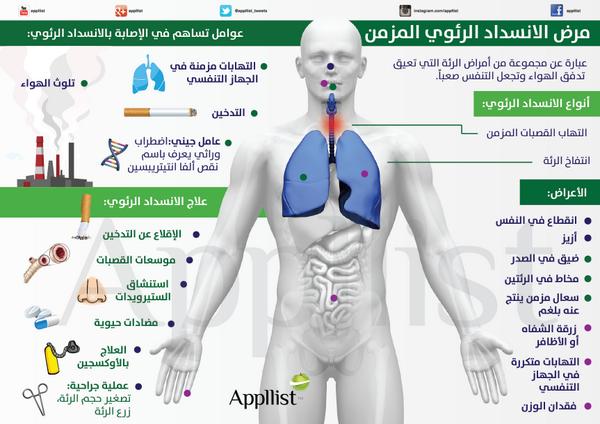 ابليست بالعربية On Twitter Health Medical The Cure