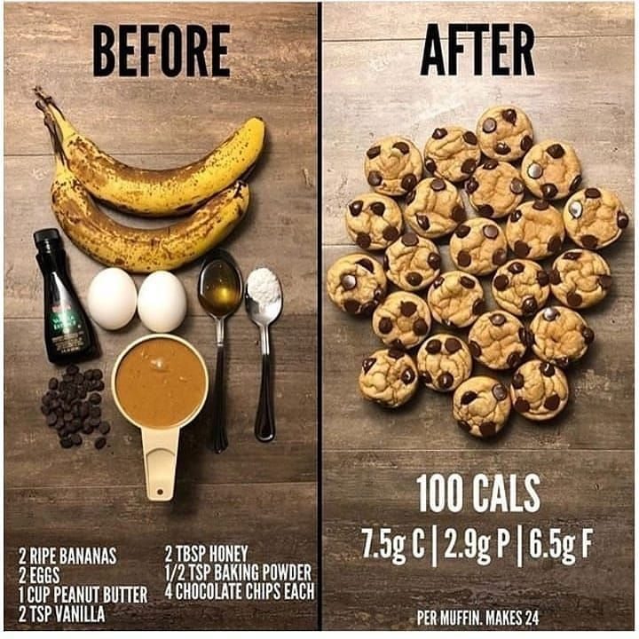 Banana Chocolate Chip Muffins Gluten free grain free almost added sugar free the chocolate chips have some These are one of my