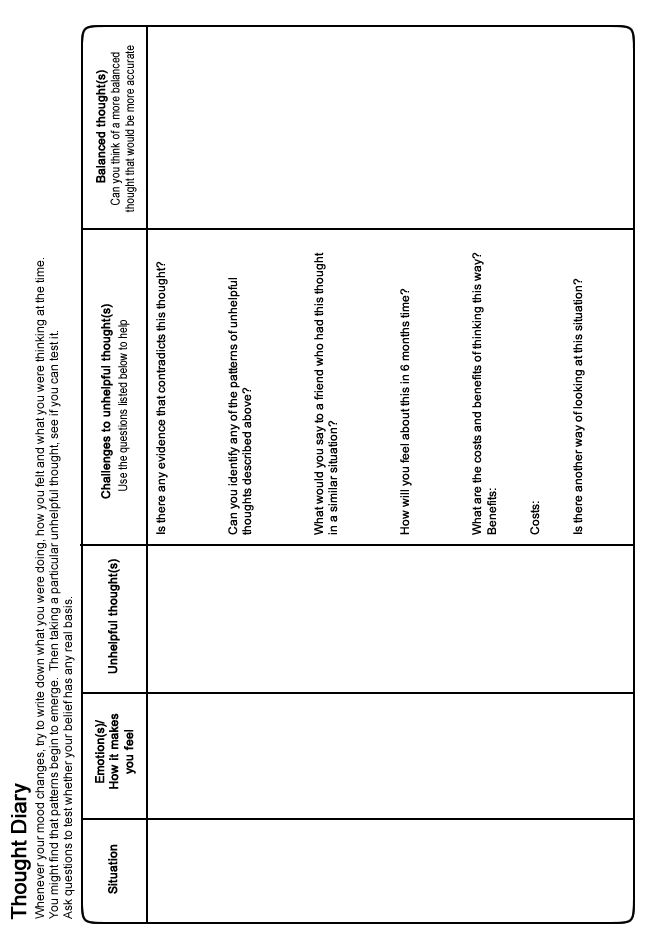 MOODJUICE Thought Diary Worksheet Selfhelp Guide – Irrational Thoughts Worksheet