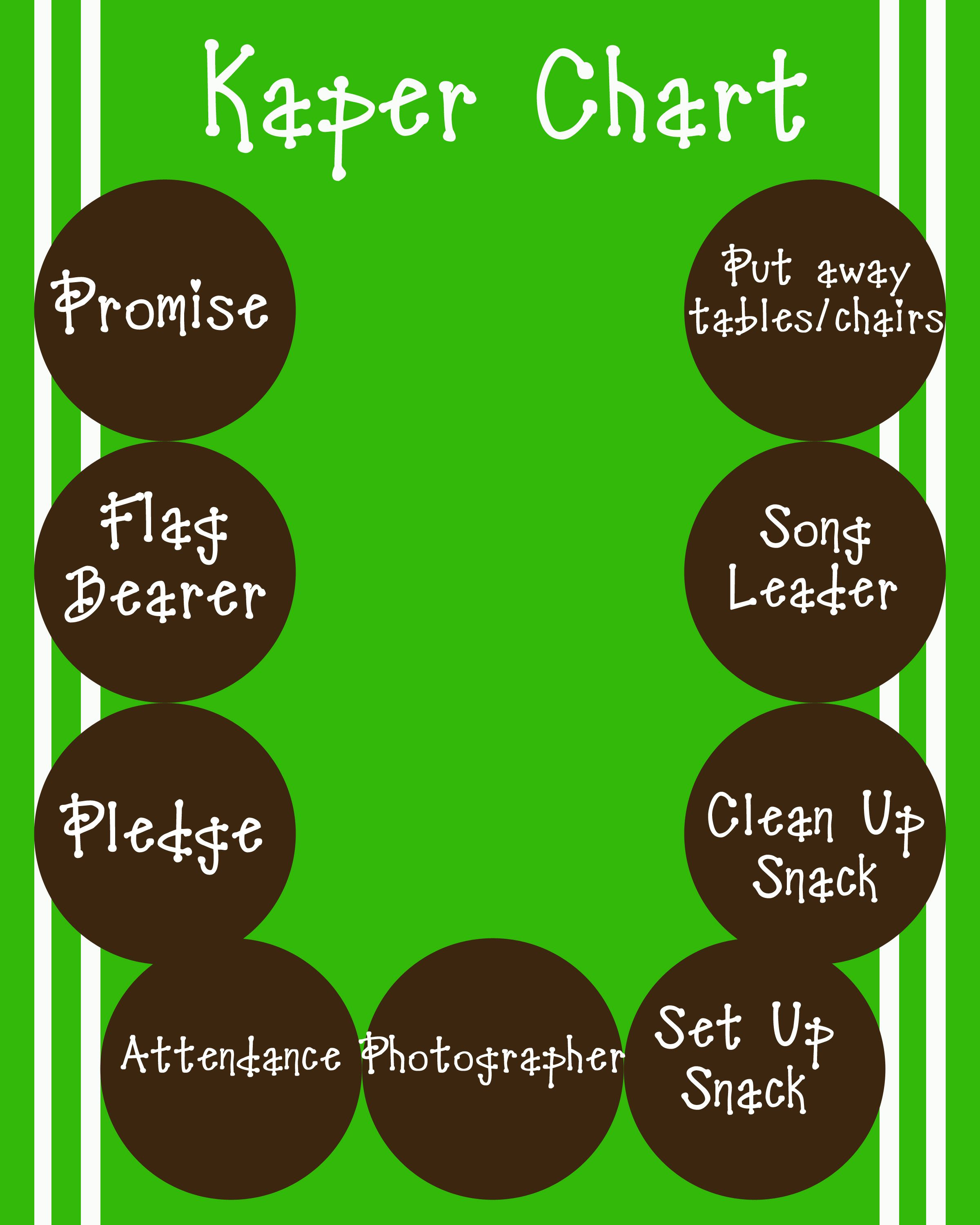 Kaper chart    going to print as an  and mount on cardboard then put their names clothespins clip the also rh pinterest
