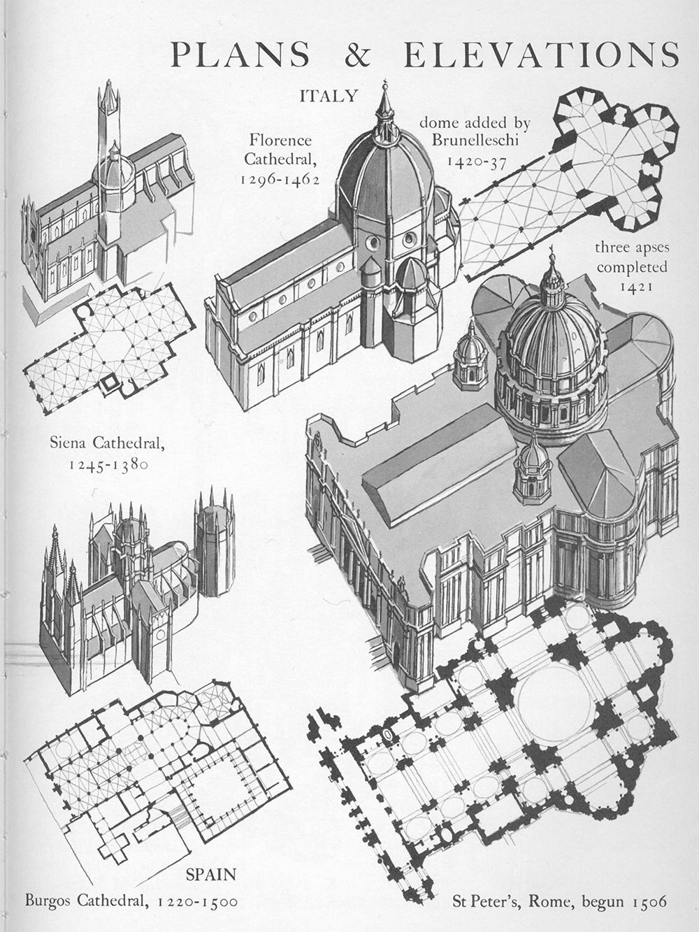 European Architecture Gothic Plans And Elevations Graphic History Of Cathedral Architecture Architecture History Church Architecture