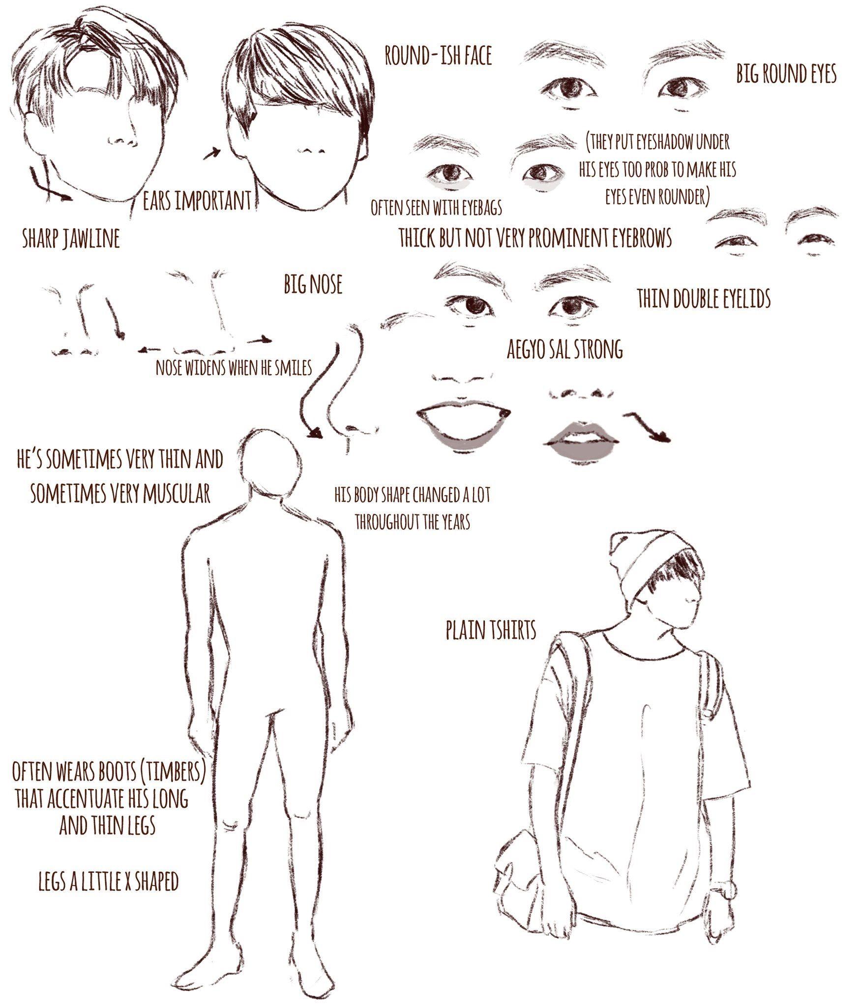 How To Draw Jungkook Bts 3 Bts Drawings Drawings Kpop Drawings