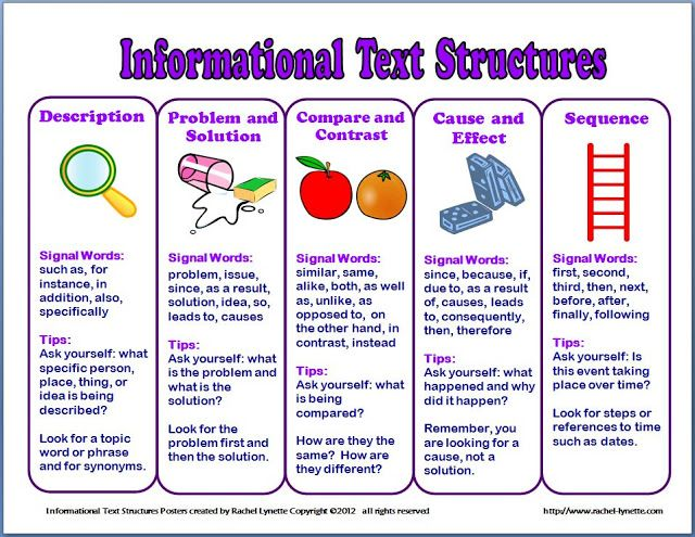 FREE Informational Text Structures Handout and Poster | Texts ...