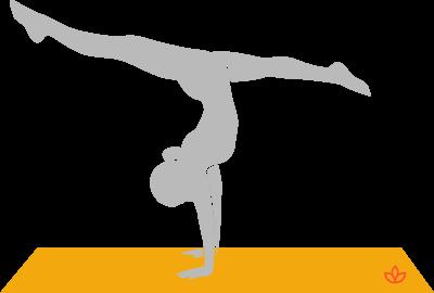 hanumanasana in adho mukha vrksasana  yoga asanas names