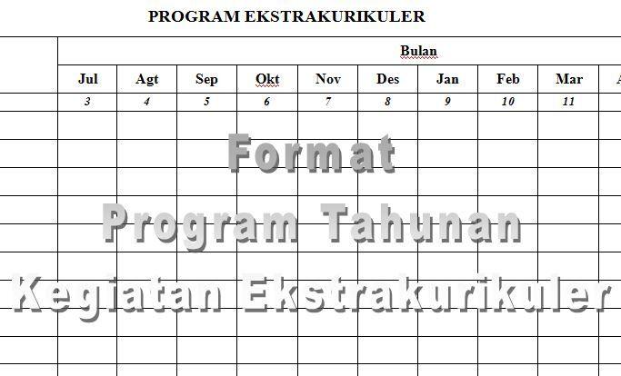 dokumen  contoh format program tahunan kegiatan