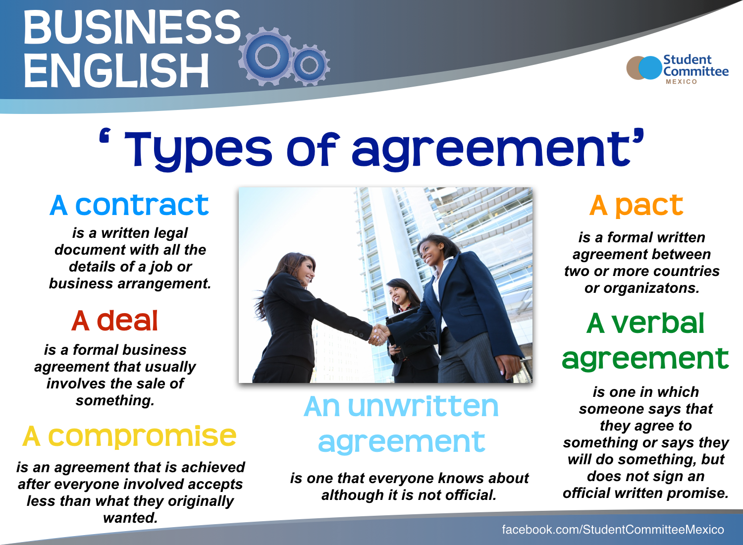 Types Of Agreement  Business English  AngluVal