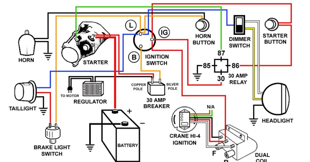Shovelhead Photos And Wiring Diagrams Image By Jim Hayes | Motorcycle wiring,  Sportster, Ironhead sportster | Wiring Diagram Shovelhead Bobber |  | Pinterest