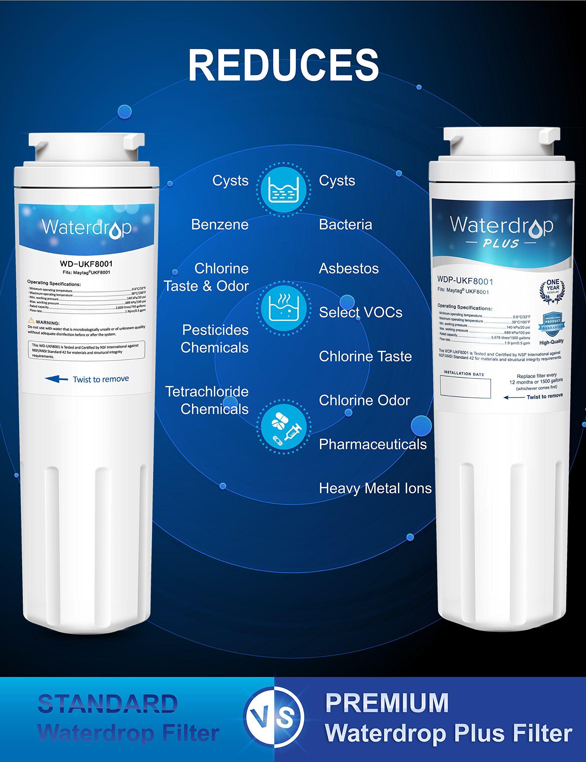 Waterdrop Plus UKF8001 Double Lifetime Refrigerator Water