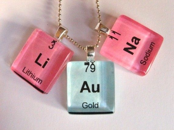 Periodic table pendants my style pinterest periodic table periodic table pendants urtaz Image collections