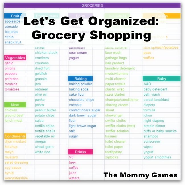 Kitchen Organization List: Printable Grocery List By The Mommy Games