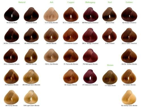 Color chart for naturtint i m one of those naturalistas that colors