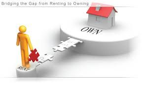 Are You Required To Buy The House In A Rent To Own Home Contract
