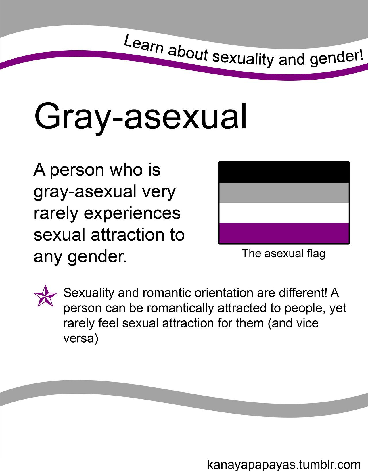 Aromantic asexual meaning