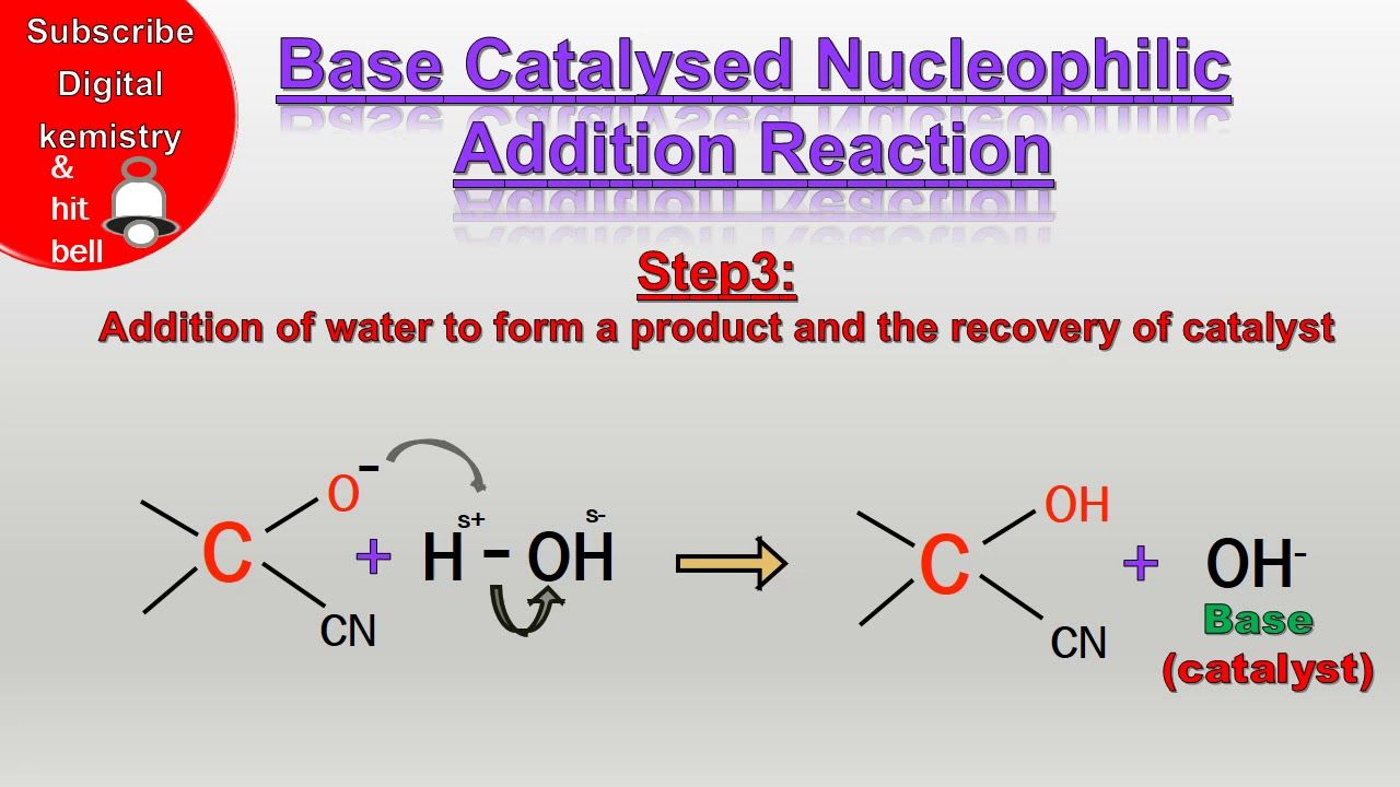 Reactions Of Aldehyde Ketone With Hcn Aldol Condensation Canizarros And Haloform Reaction Organic Physique Chimie Chimie What is nucleophilic addition reaction