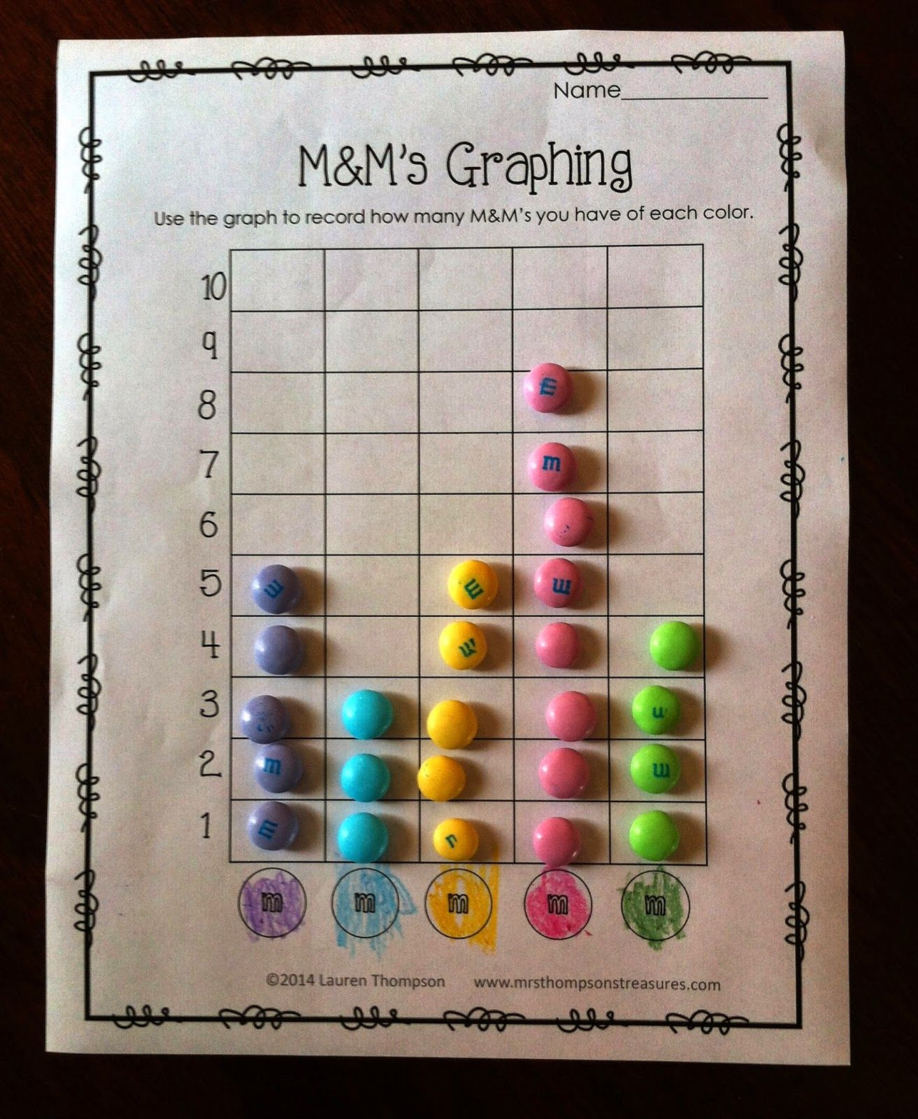 Easter M Amp M S Fun Sorting Graphing Patterns Measuring