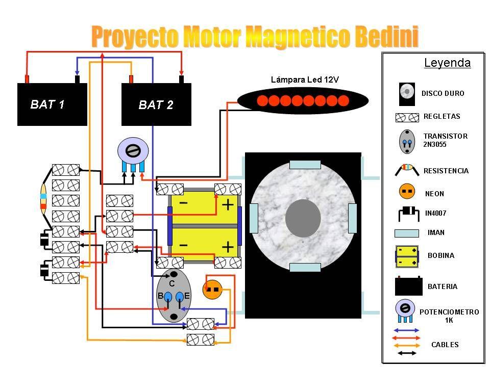 Circuito Motor Bedini : Bedini motor circuito impremedia