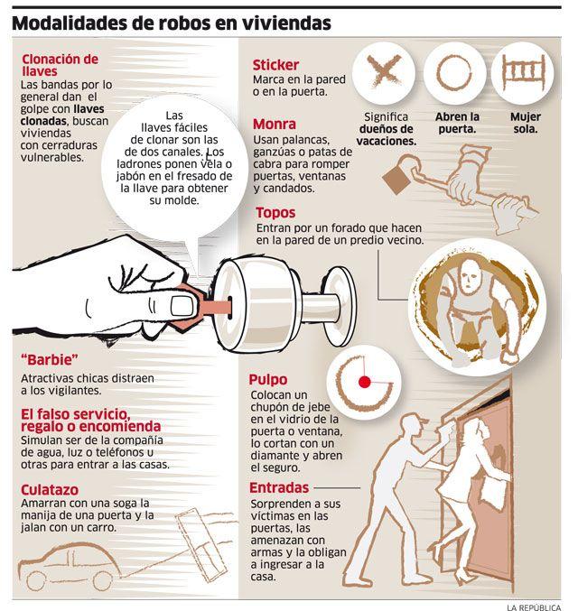Click Para Ver Imagen Original Infografia Robo Imagenes De Deportes