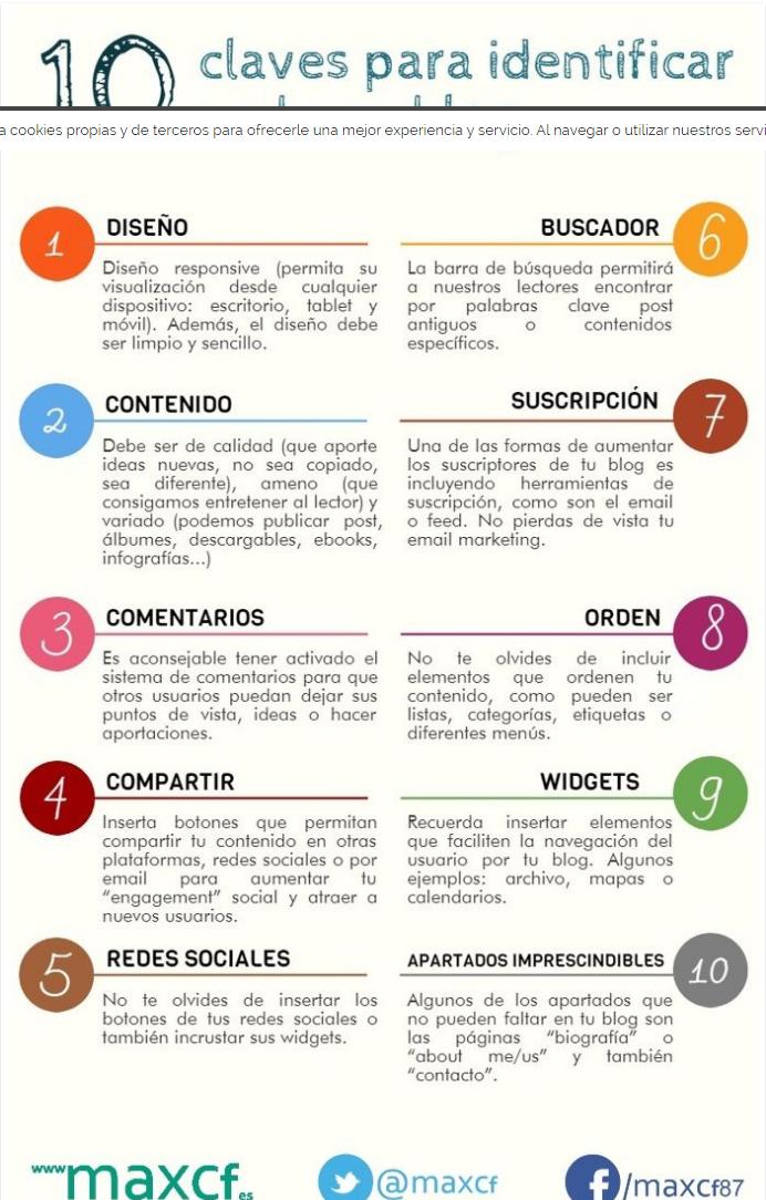 Blogs, Marketing Online: 10 claves para identificar un buen blog