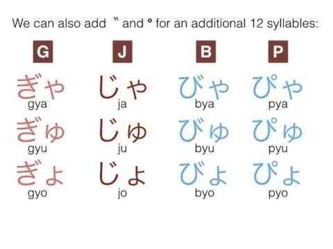 30+ Yu hiragana info