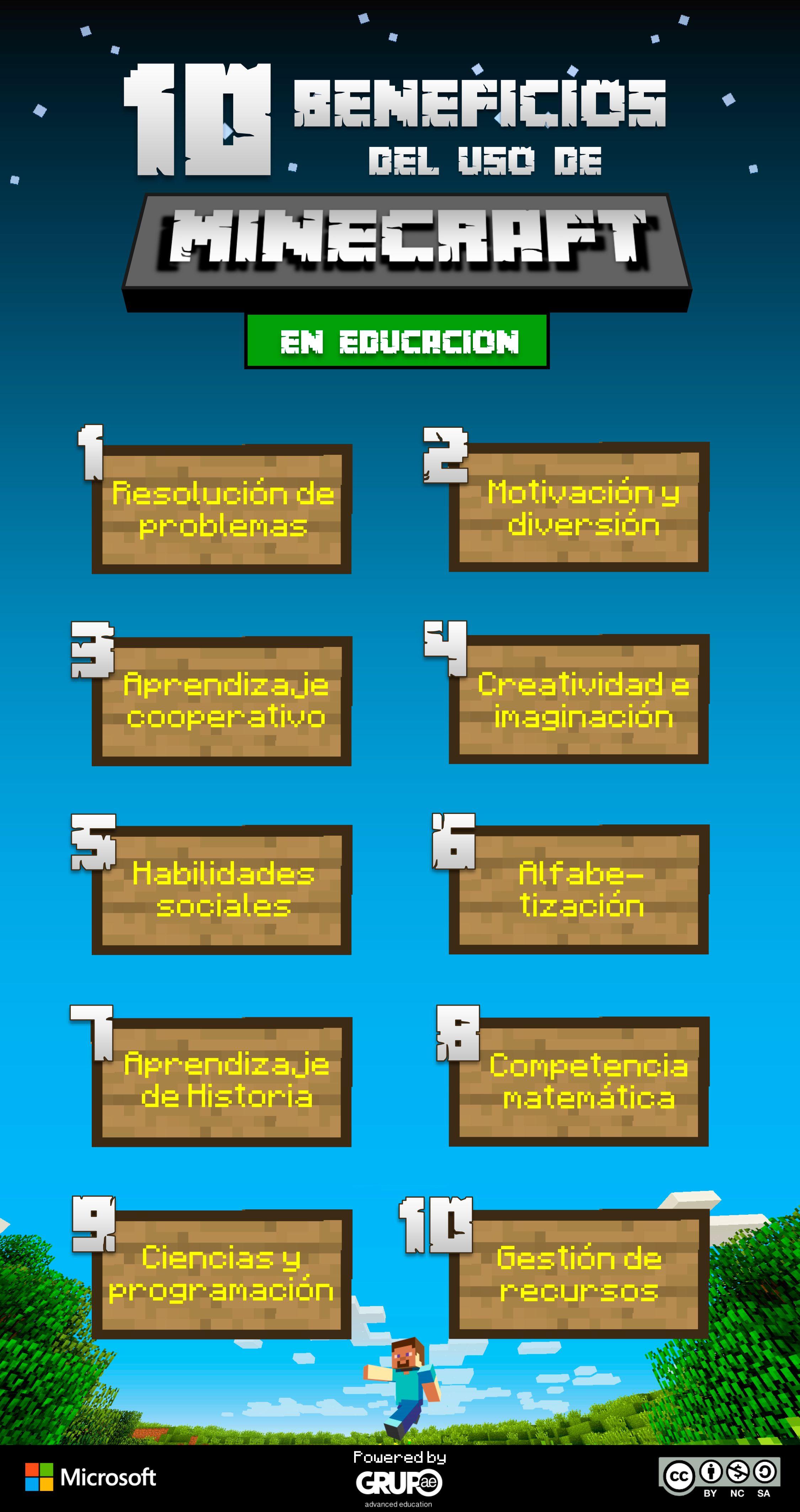 10 Beneficios Del Uso De Minecraft En Educacion Para Tu Aula