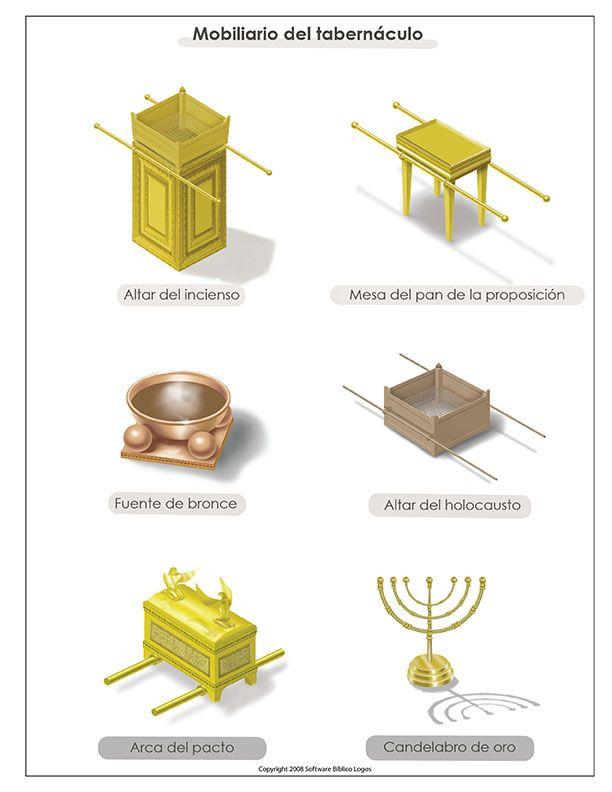 Mobiliario Del Tabernaculo Revista Lux Dei Tabernaculo De Moises Biblia Hebrea Artesania Biblica