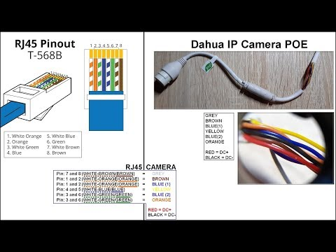 Pin By Oleh On Electr Poe Camera Diagram