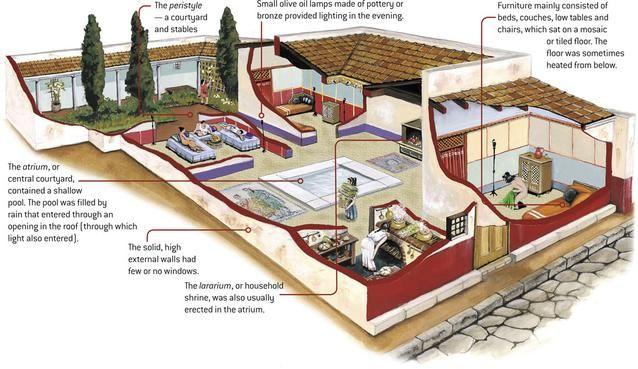 Roman House Jpg Http Www Pinterest Com Source Drstoney Wikispaces Com Roman House Ancient Rome Roman Villa