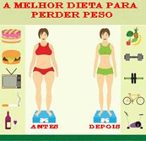 Vamos esclarecer e falar sobre a melhor dieta para perder peso. Daremos uma dica de dieta para ser seguida e explicaremos como funciona a dieta